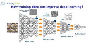 Data labeling company