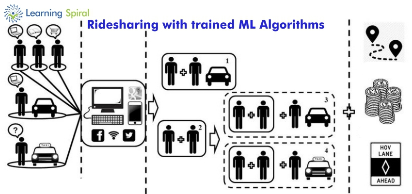 Training Data For AI